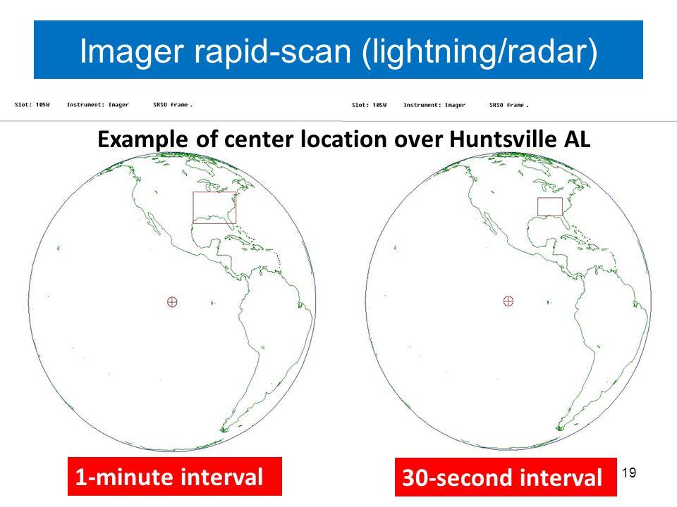 19 Imager rapid-scan (lightning/radar) 1-minute interval 30-second interval Example of center location over Huntsville AL