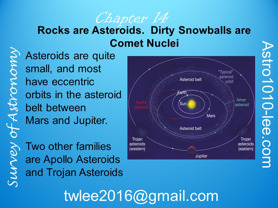 Survey of Astronomy Astro1010-lee.com twlee2016@gmail.com Chapter 14 Rocks are Asteroids. Dirty Snowballs are Comet Nuclei Asteroids are quite small,