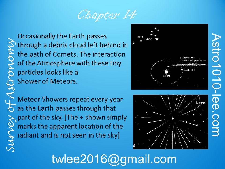 Survey of Astronomy Astro1010-lee.com twlee2016@gmail.com Chapter 14 Occasionally the Earth passes through a debris cloud left behind in the path of C