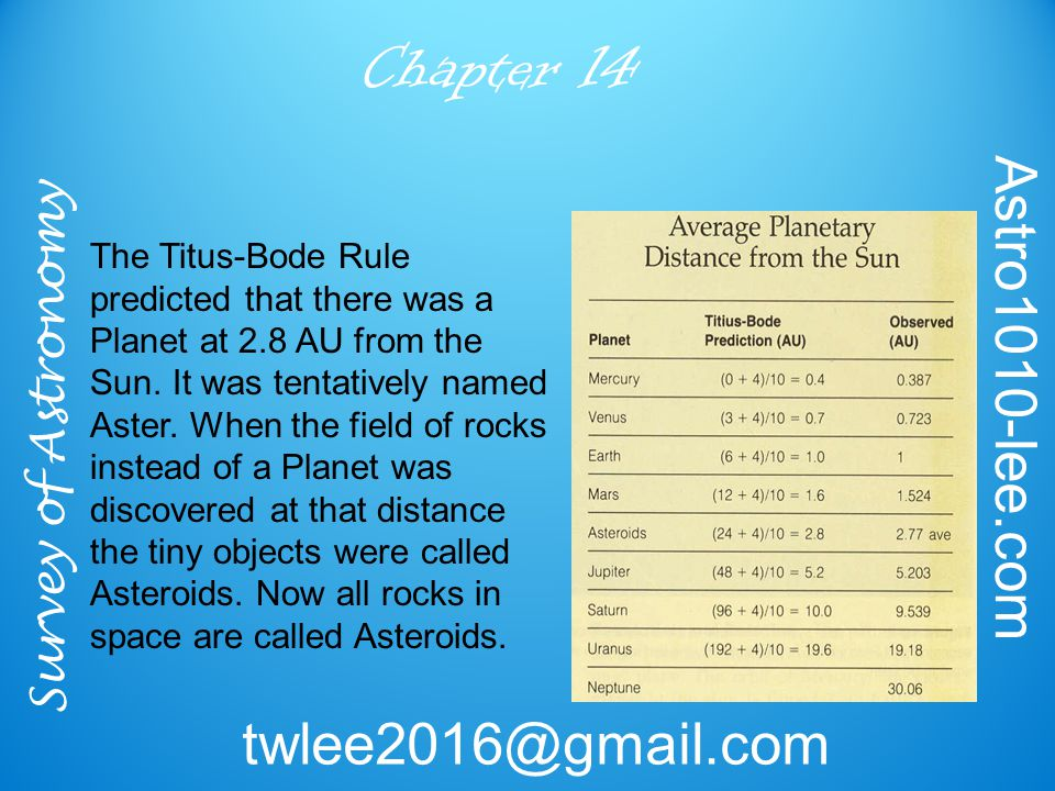 Survey of Astronomy Astro1010-lee.com twlee2016@gmail.com Chapter 14 The Titus-Bode Rule predicted that there was a Planet at 2.8 AU from the Sun. It
