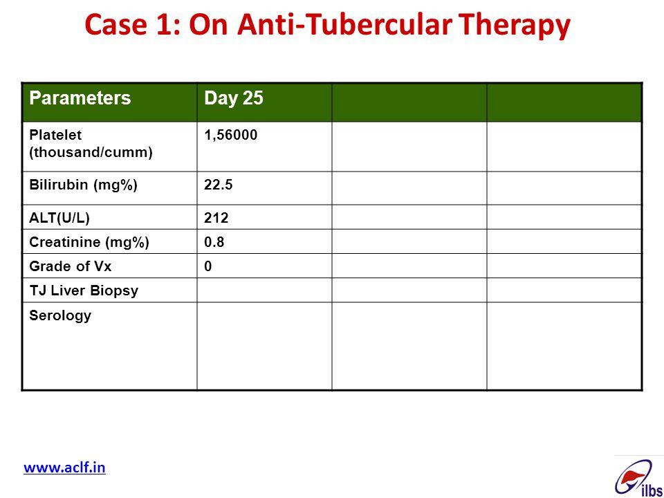 ParametersDay 25 Platelet (thousand/cumm) 1,56000 Bilirubin (mg%)22.5 ALT(U/L)212 Creatinine (mg%)0.8 Grade of Vx0 TJ Liver Biopsy Serology Case 1: On
