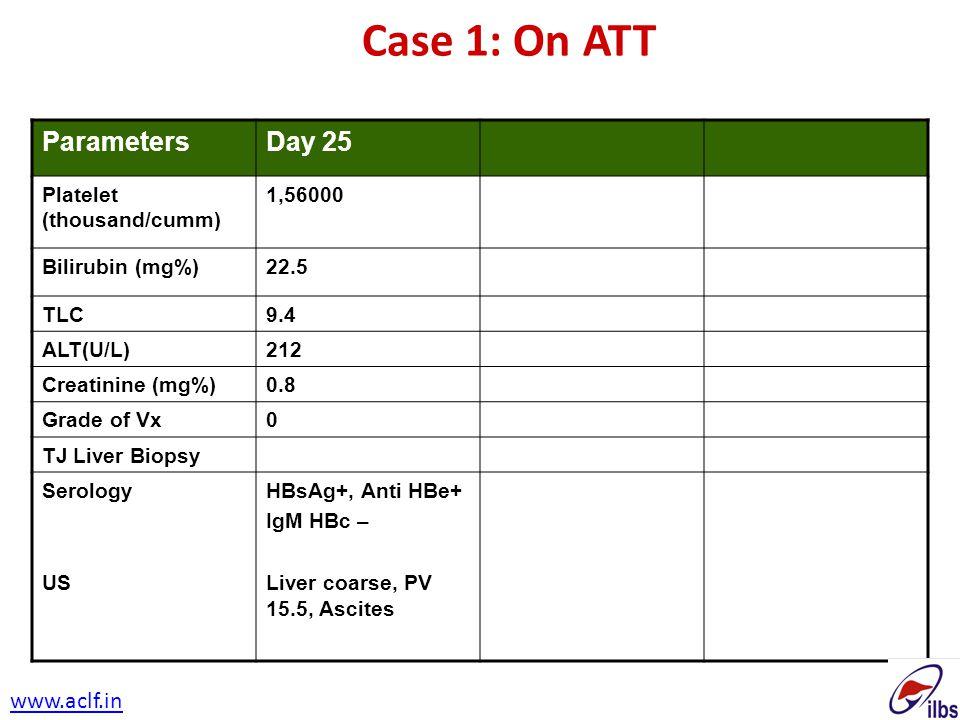 ParametersDay 25 Platelet (thousand/cumm) 1,56000 Bilirubin (mg%)22.5 TLC9.4 ALT(U/L)212 Creatinine (mg%)0.8 Grade of Vx0 TJ Liver Biopsy Serology US
