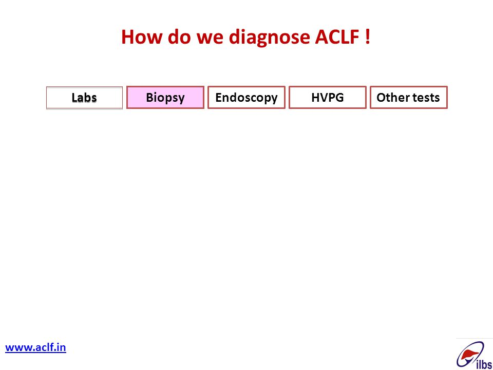 Labs BiopsyEndoscopyHVPGOther tests How do we diagnose ACLF ! www.aclf.in