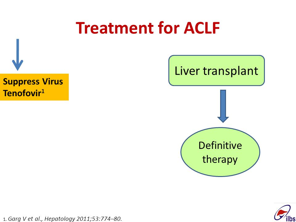 Treatment for ACLF Liver transplant Definitive therapy Suppress Virus Tenofovir 1 1. Garg V et al., Hepatology 2011;53:774–80.