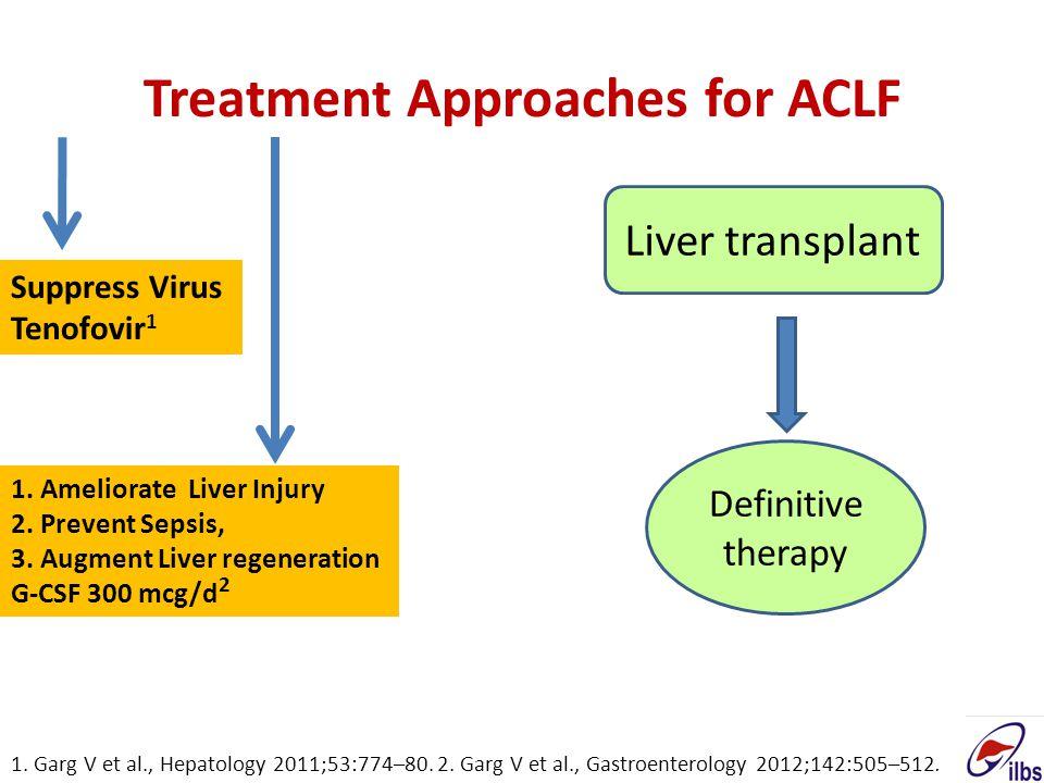 Treatment Approaches for ACLF Liver transplant Definitive therapy Suppress Virus Tenofovir 1 1. Garg V et al., Hepatology 2011;53:774–80. 2. Garg V et