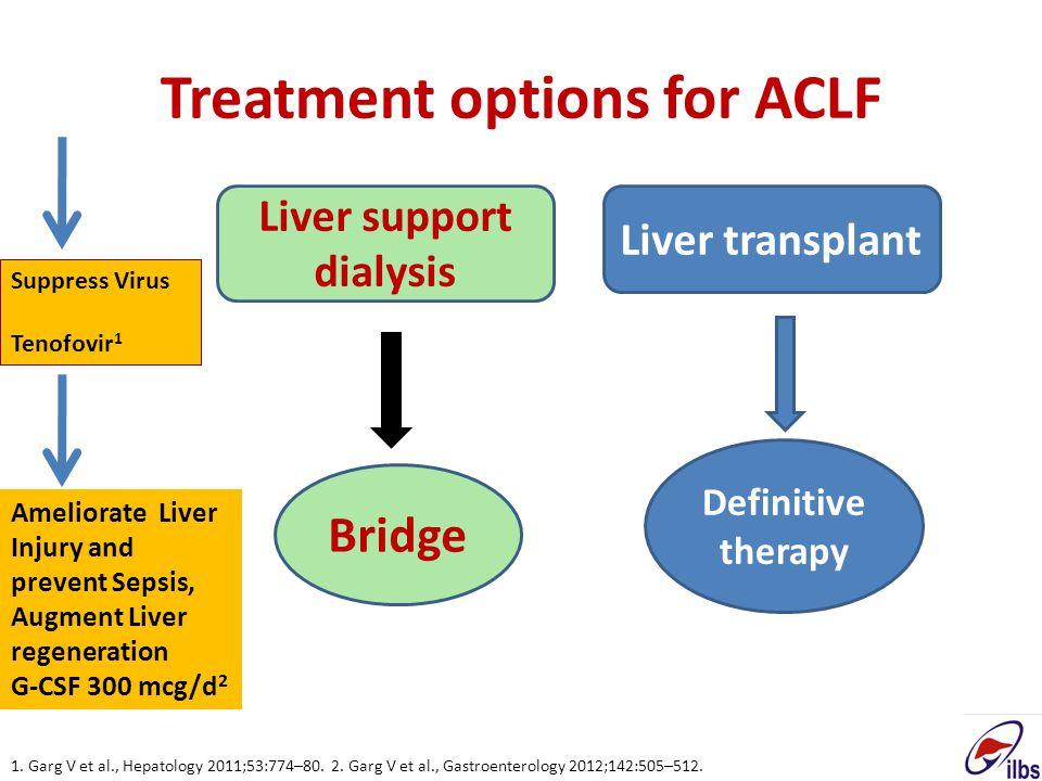Treatment options for ACLF Liver support dialysis Liver transplant Bridge Definitive therapy Suppress Virus Tenofovir 1 1. Garg V et al., Hepatology 2