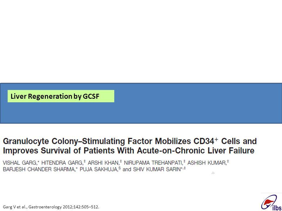 Garg V et al., Gastroenterology 2012;142:505–512. Liver Regeneration by GCSF
