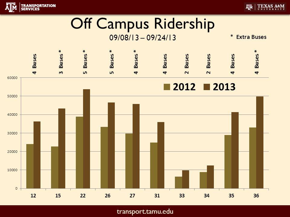 transport.tamu.edu Off Campus Ridership 09/08/13 – 09/24/13 * Extra Buses 4 Buses 3 Buses * 5 Buses * 4 Buses * 4 Buses2 Buses 4 Buses4 Buses *