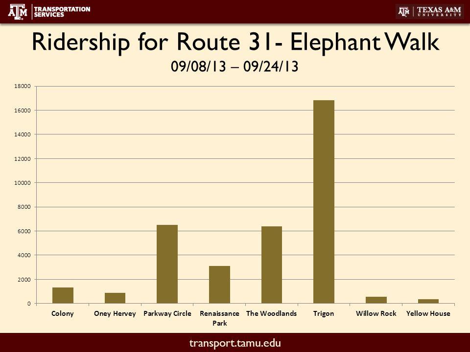 transport.tamu.edu Ridership for Route 31- Elephant Walk 09/08/13 – 09/24/13