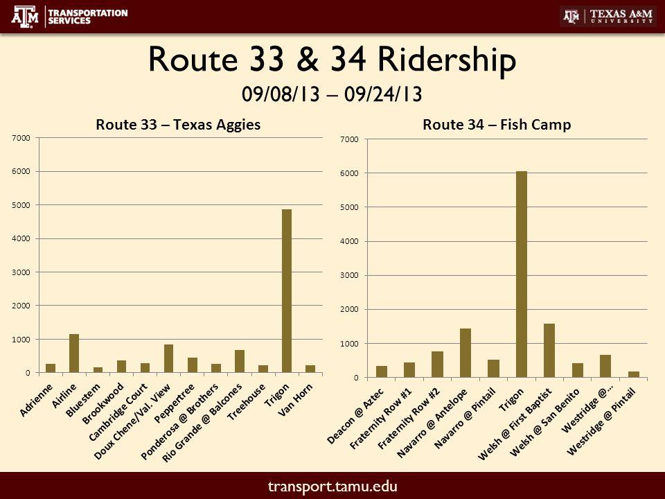 Route 33 & 34 Ridership 09/08/13 – 09/24/13