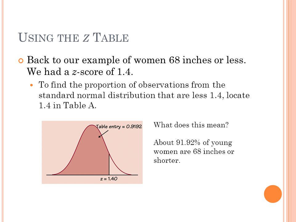 U SING THE Z T ABLE Back to our example of women 68 inches or less. We had a z -score of 1.4. To find the proportion of observations from the standard