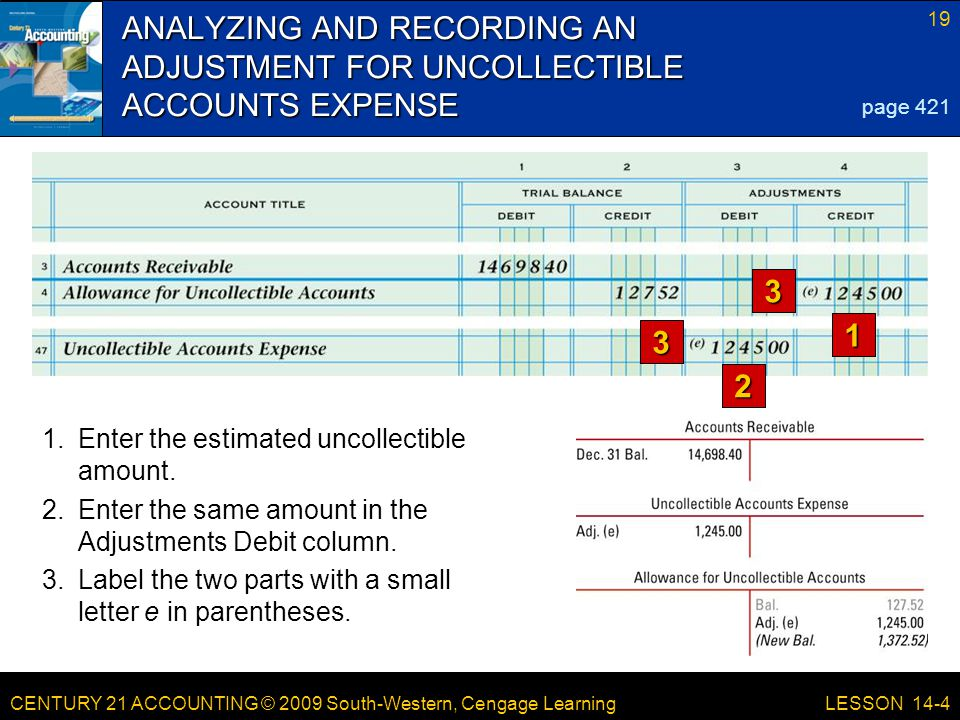 CENTURY 21 ACCOUNTING © 2009 South-Western, Cengage Learning 19 LESSON 14-4 1.Enter the estimated uncollectible amount.