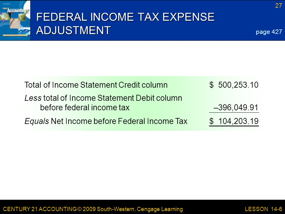 CENTURY 21 ACCOUNTING © 2009 South-Western, Cengage Learning 27 LESSON 14-6 FEDERAL INCOME TAX EXPENSE ADJUSTMENT page 427 Total of Income Statement Credit column$500,253.10 Less total of Income Statement Debit column before federal income tax–396,049.91 Equals Net Income before Federal Income Tax$104,203.19