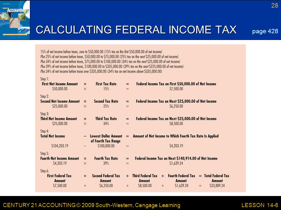 CENTURY 21 ACCOUNTING © 2009 South-Western, Cengage Learning 28 LESSON 14-6 CALCULATING FEDERAL INCOME TAX page 428