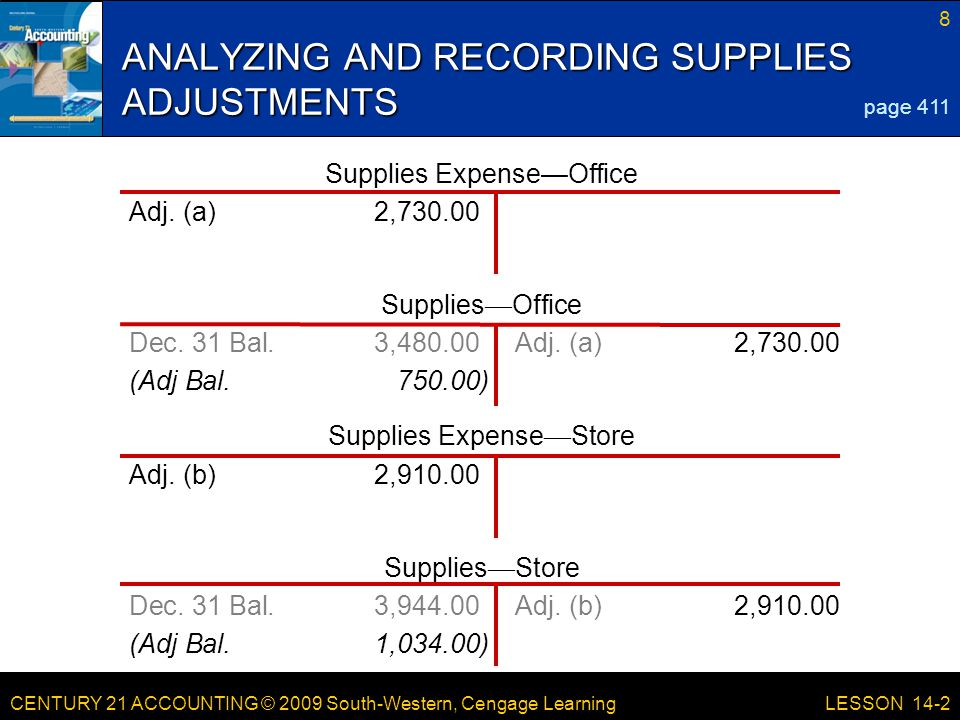 CENTURY 21 ACCOUNTING © 2009 South-Western, Cengage Learning 8 LESSON 14-2 ANALYZING AND RECORDING SUPPLIES ADJUSTMENTS page 411 Adj.