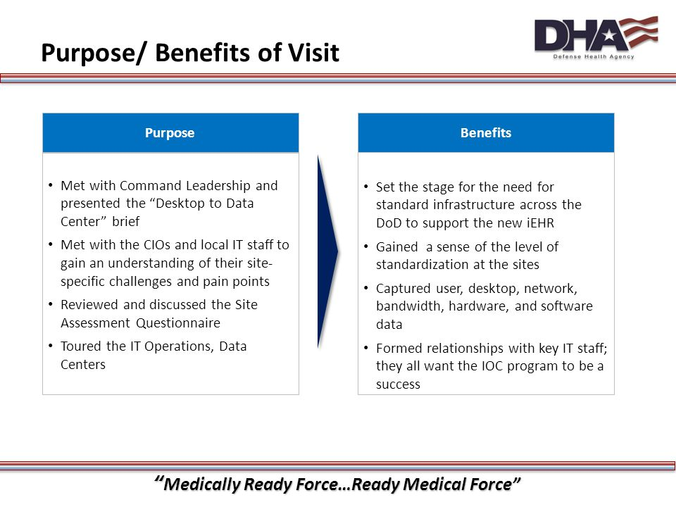 """""""Medically Ready Force…Ready Medical Force"""" Purpose/ Benefits of Visit Benefits Set the stage for the need for standard infrastructure across the DoD"""
