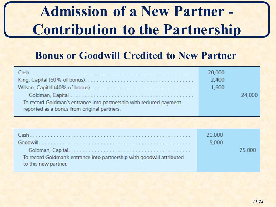 Admission of a New Partner - Contribution to the Partnership Bonus or Goodwill Credited to New Partner 14-28