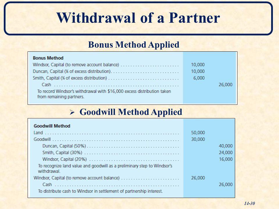 Withdrawal of a Partner   Goodwill Method Applied 14-30 Bonus Method Applied