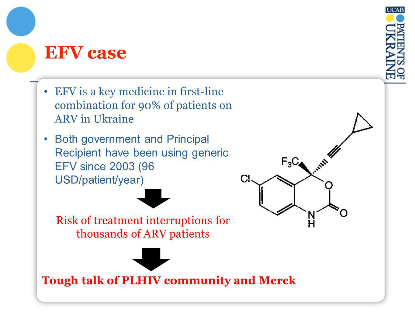 EFV case Tough talk of PLHIV community and Merck EFV is a key medicine in first-line combination for 90% of patients on ARV in Ukraine Both government