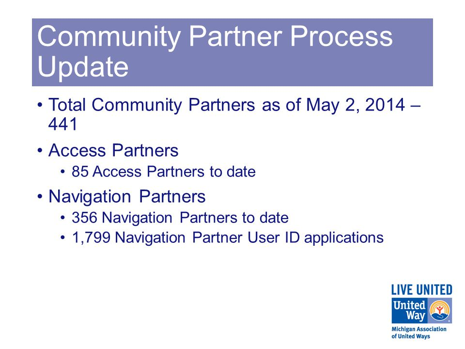 Community Partner Process Update Total Community Partners as of May 2, 2014 – 441 Access Partners 85 Access Partners to date Navigation Partners 356 Navigation Partners to date 1,799 Navigation Partner User ID applications