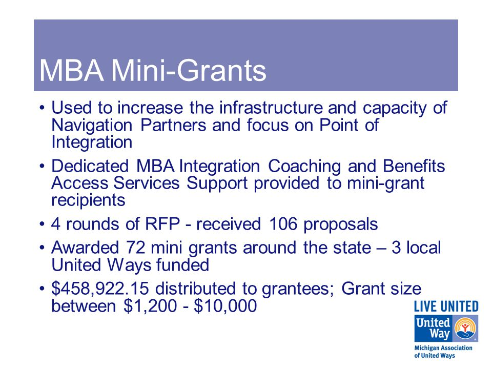 MBA Mini-Grants Used to increase the infrastructure and capacity of Navigation Partners and focus on Point of Integration Dedicated MBA Integration Coaching and Benefits Access Services Support provided to mini-grant recipients 4 rounds of RFP - received 106 proposals Awarded 72 mini grants around the state – 3 local United Ways funded $458,922.15 distributed to grantees; Grant size between $1,200 - $10,000