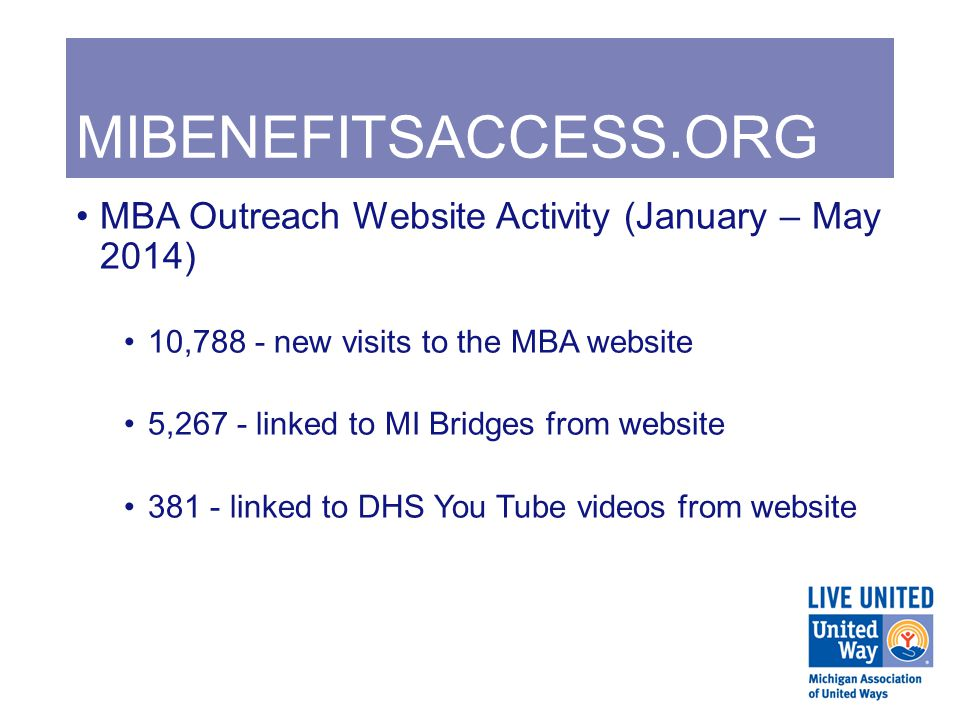 MIBENEFITSACCESS.ORG MBA Outreach Website Activity (January – May 2014) 10,788 - new visits to the MBA website 5,267 - linked to MI Bridges from website 381 - linked to DHS You Tube videos from website