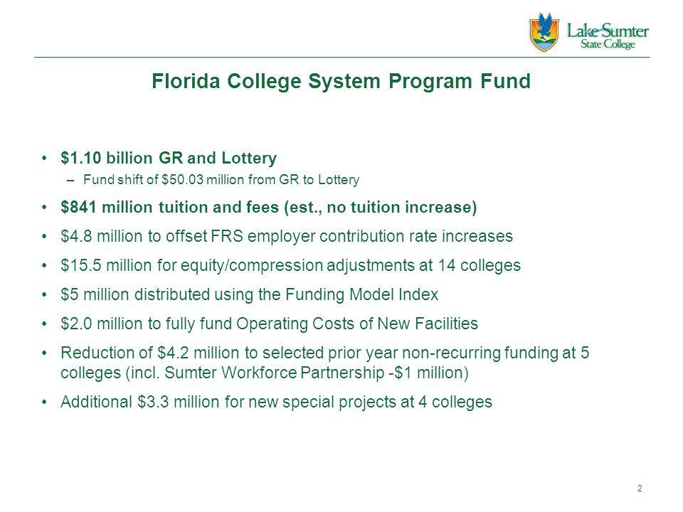 Florida College System Program Fund $1.10 billion GR and Lottery –Fund shift of $50.03 million from GR to Lottery $841 million tuition and fees (est., no tuition increase) $4.8 million to offset FRS employer contribution rate increases $15.5 million for equity/compression adjustments at 14 colleges $5 million distributed using the Funding Model Index $2.0 million to fully fund Operating Costs of New Facilities Reduction of $4.2 million to selected prior year non-recurring funding at 5 colleges (incl.