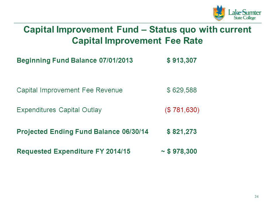 Capital Improvement Fund – Status quo with current Capital Improvement Fee Rate 34 Beginning Fund Balance 07/01/2013 $ 913,307 Capital Improvement Fee Revenue $ 629,588 Expenditures Capital Outlay ($ 781,630) Projected Ending Fund Balance 06/30/14 $ 821,273 Requested Expenditure FY 2014/15~ $ 978,300