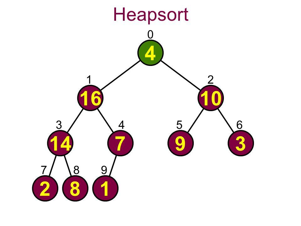 Heapsort 0 4 281 14793 1610 21 3456 789