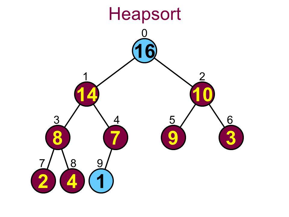 Heapsort 0 16 241 8793 1410 21 3456 789