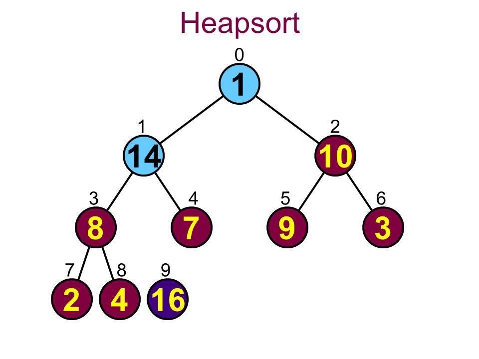 Heapsort 0 1 2416 8793 1410 21 3456 789