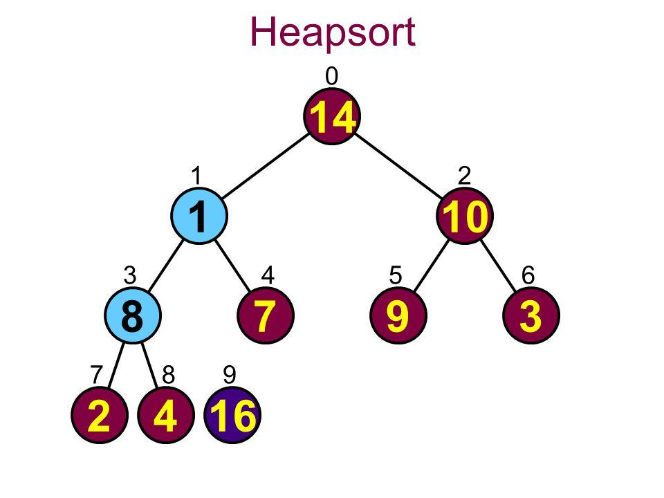 Heapsort 0 14 2416 8793 110 21 3456 789