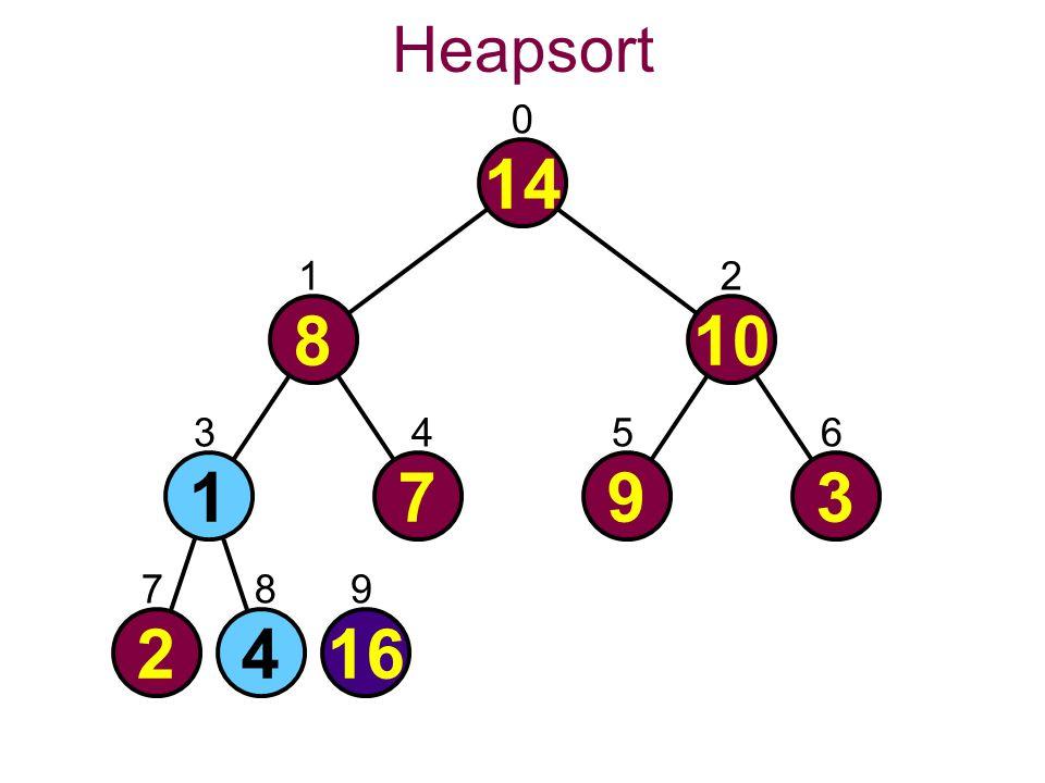 Heapsort 0 14 2416 1793 810 21 3456 789