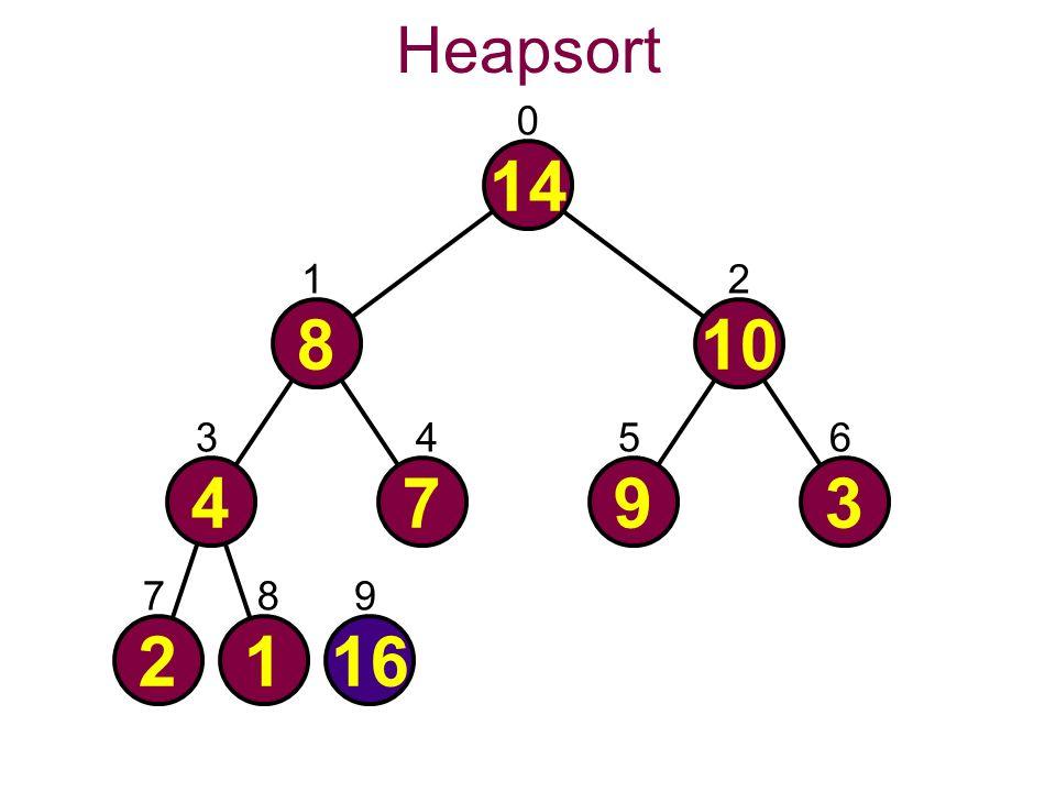 Heapsort 0 14 2116 4793 810 21 3456 789