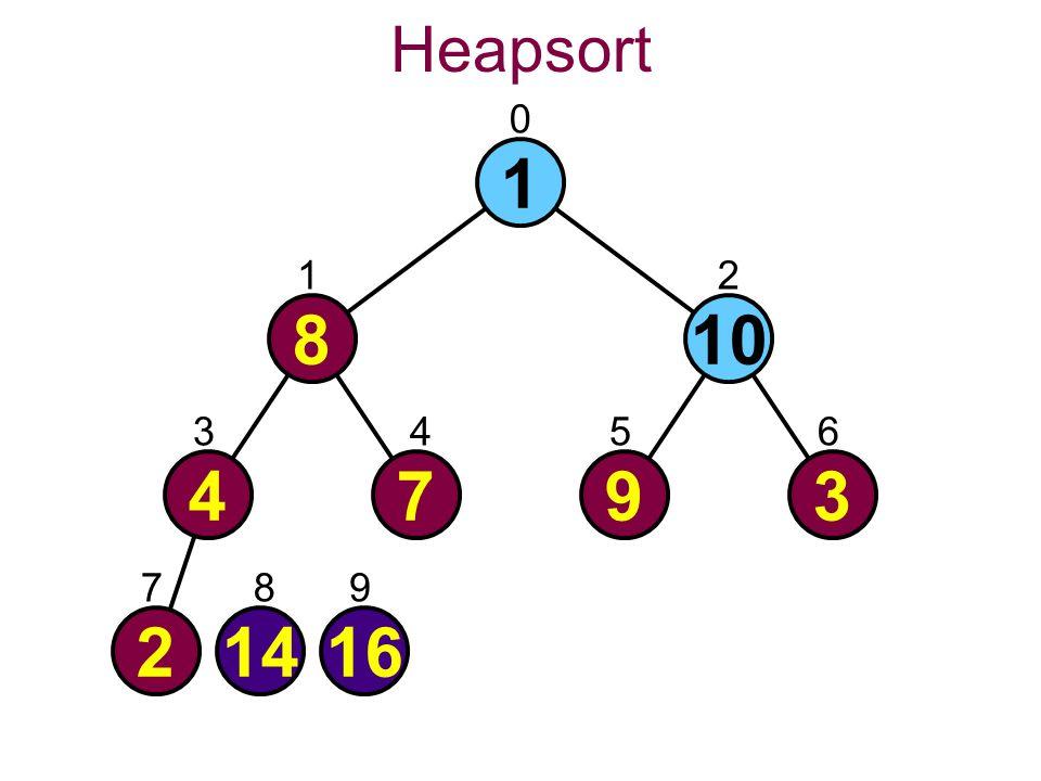 Heapsort 0 1 21416 4793 810 21 3456 789