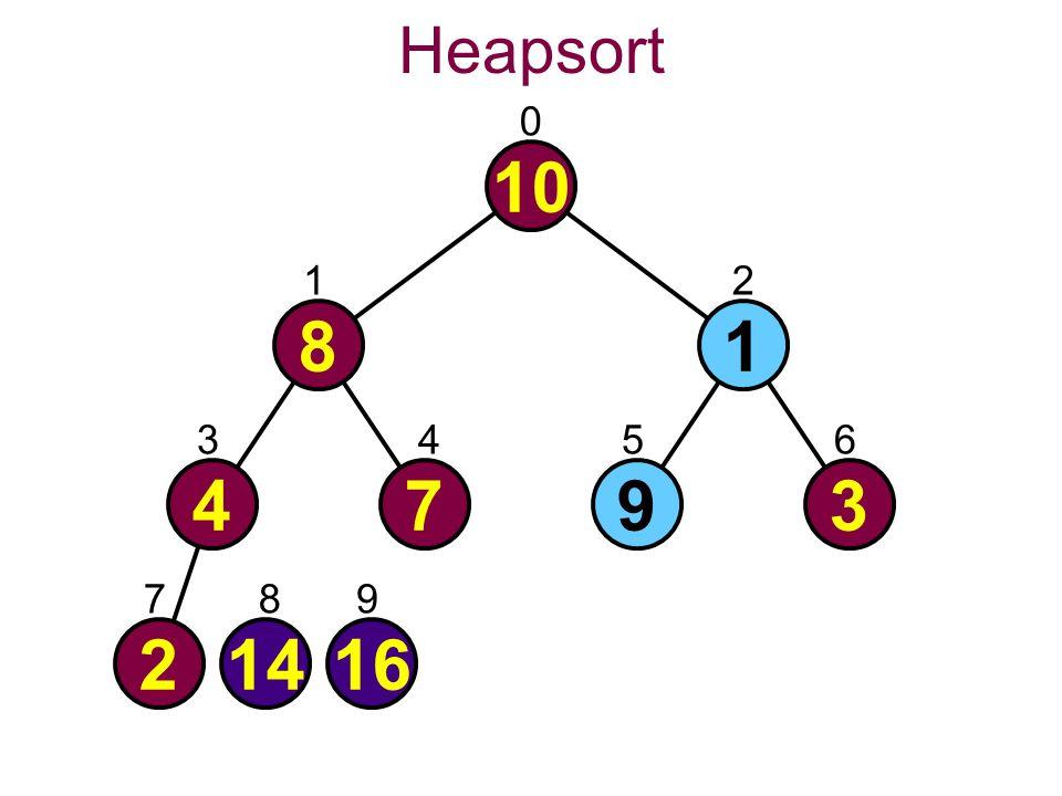 Heapsort 0 10 21416 4793 81 21 3456 789