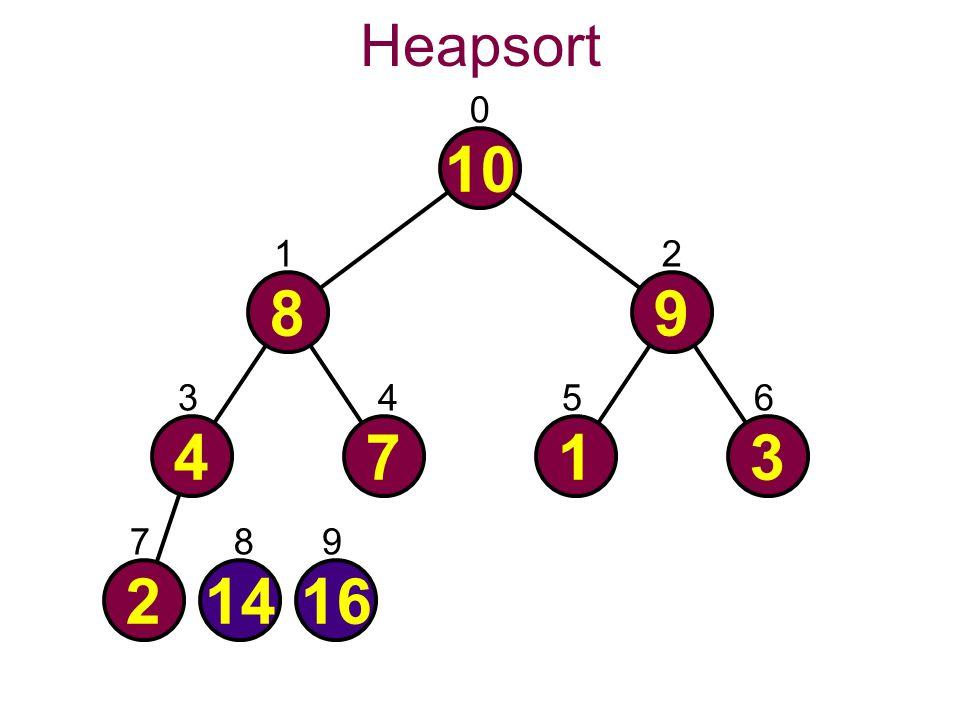 Heapsort 0 10 21416 4713 89 21 3456 789