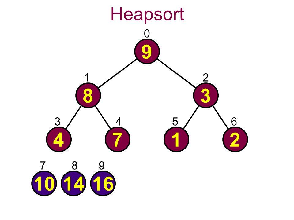 Heapsort 0 9 101416 4712 83 21 3456 789