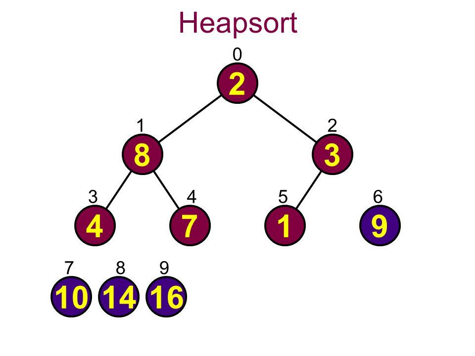 Heapsort 0 2 101416 4719 83 21 3456 789