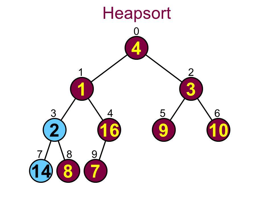 Heapsort 0 4 1487 216910 13 21 3456 789