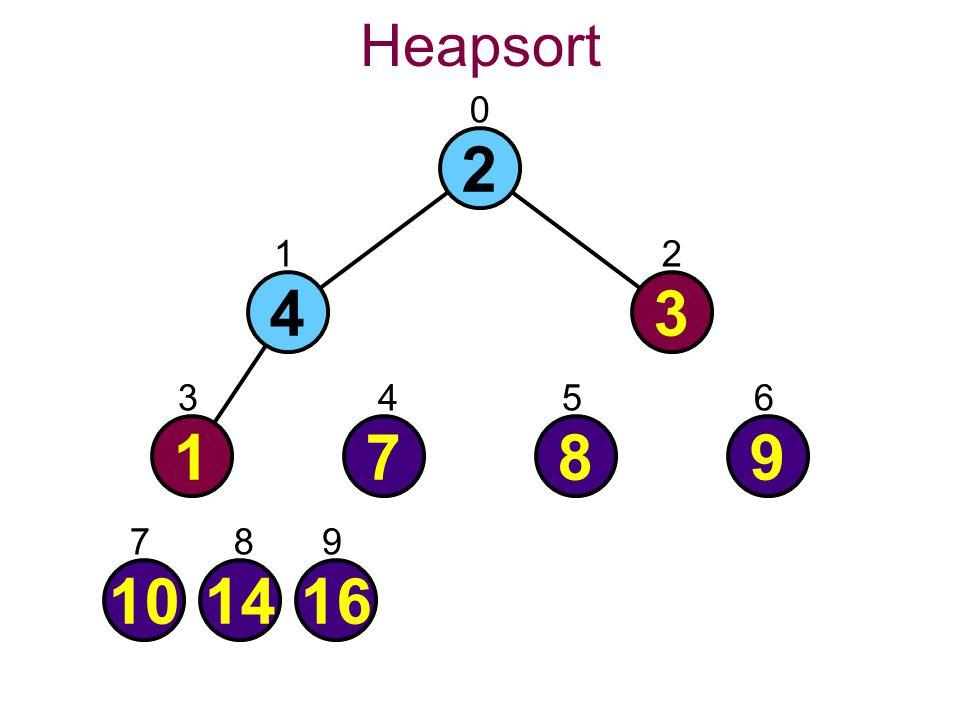 Heapsort 0 2 101416 1789 43 21 3456 789