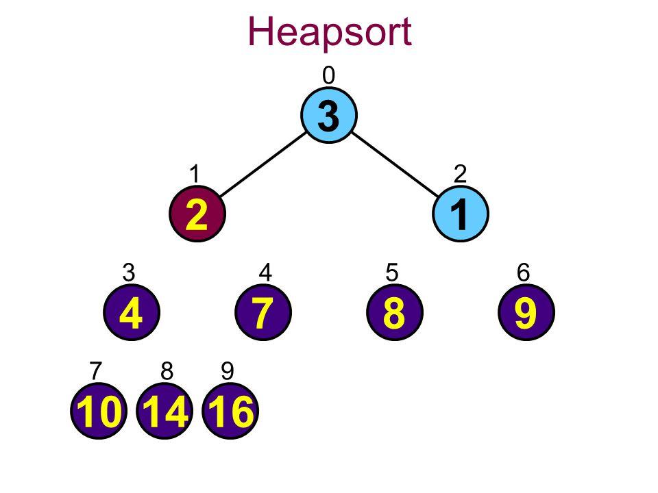 Heapsort 0 3 101416 4789 21 21 3456 789