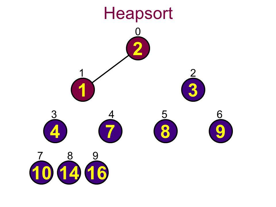 Heapsort 0 2 101416 4789 13 21 3456 789