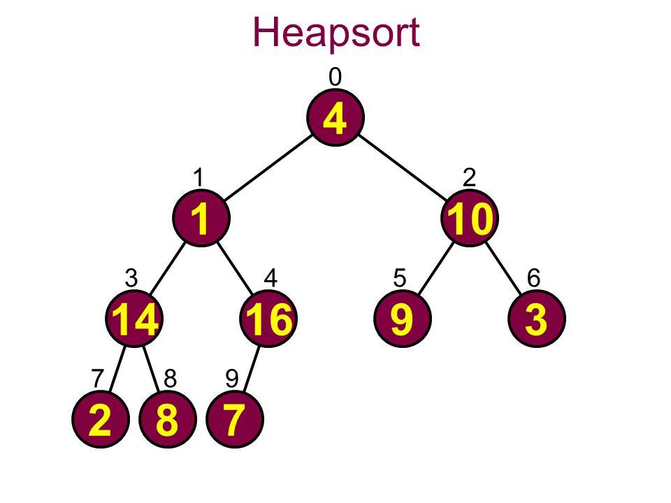 Heapsort 0 4 287 141693 110 21 3456 789