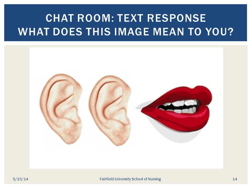 CHAT ROOM: TEXT RESPONSE WHAT DOES THIS IMAGE MEAN TO YOU? 5/23/14Fairfield University School of Nursing 14