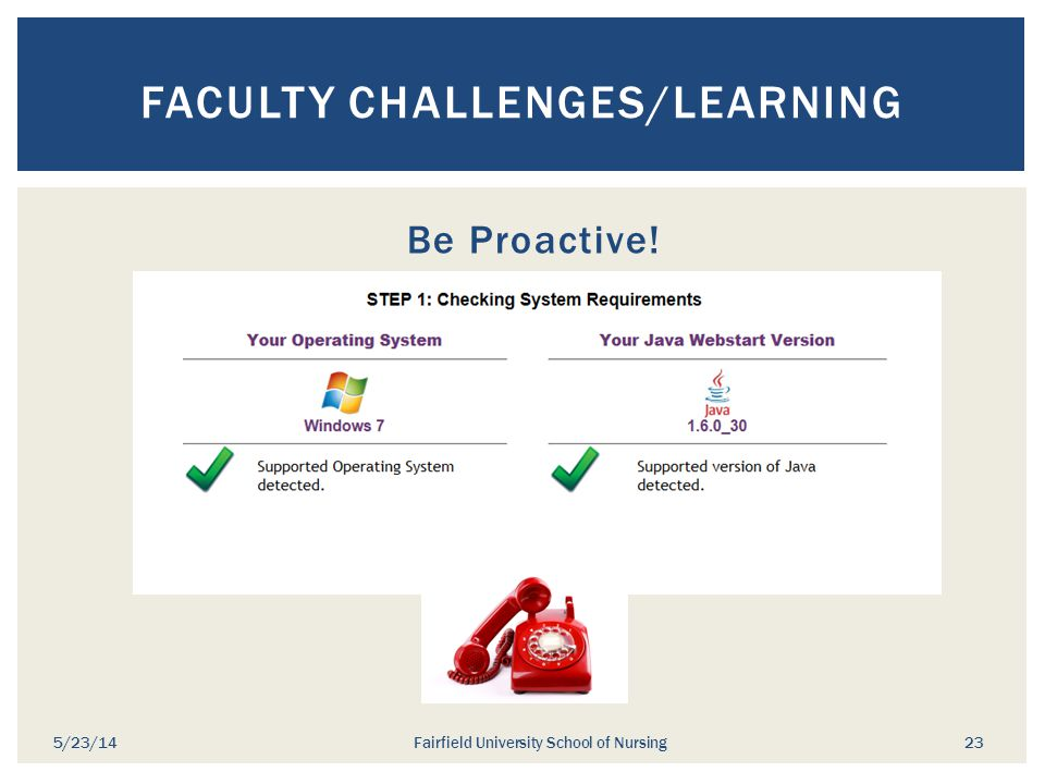Be Proactive! FACULTY CHALLENGES/LEARNING 5/23/14Fairfield University School of Nursing 23