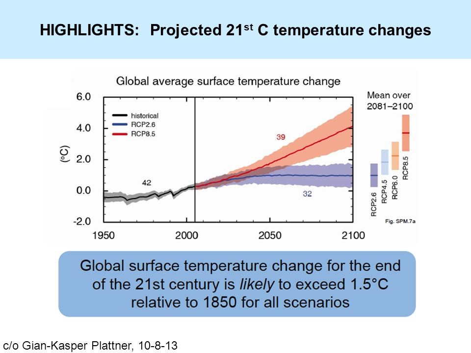 HIGHLIGHTS: Projected 21 st C temperature changes c/o Gian-Kasper Plattner, 10-8-13