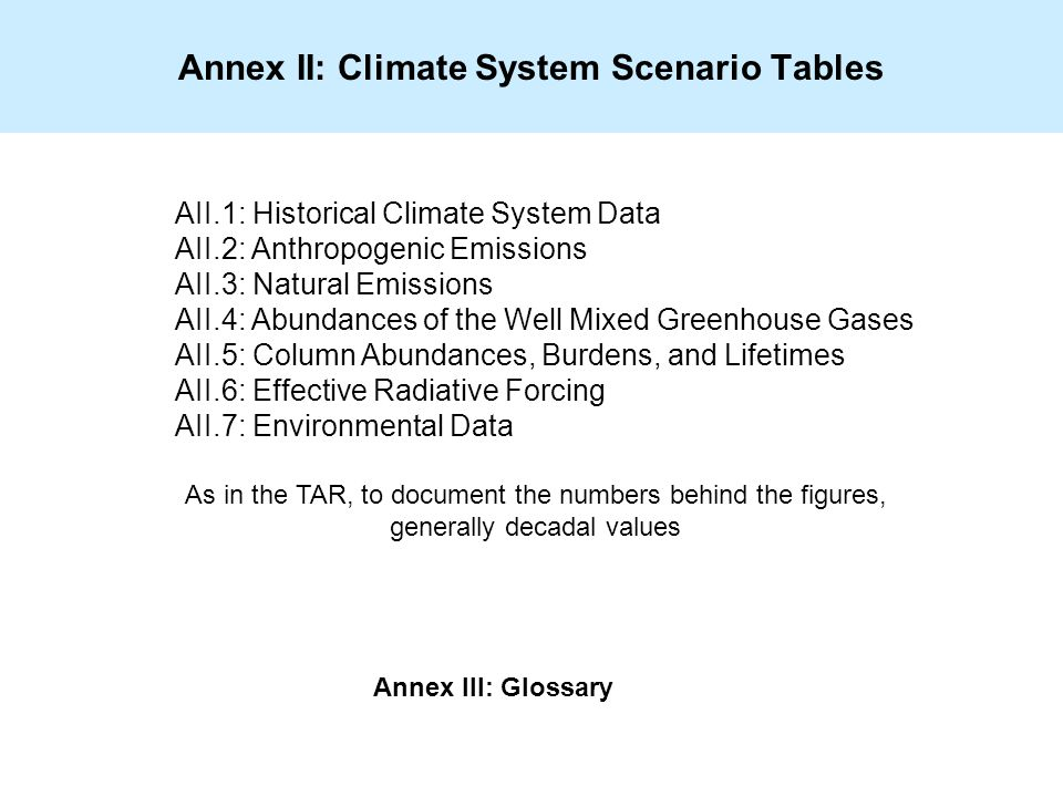 Annex II: Climate System Scenario Tables AII.1: Historical Climate System Data AII.2: Anthropogenic Emissions AII.3: Natural Emissions AII.4: Abundances of the Well Mixed Greenhouse Gases AII.5: Column Abundances, Burdens, and Lifetimes AII.6: Effective Radiative Forcing AII.7: Environmental Data As in the TAR, to document the numbers behind the figures, generally decadal values Annex III: Glossary