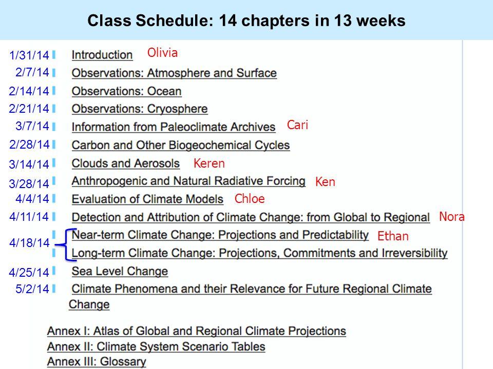 Class Schedule: 14 chapters in 13 weeks 1/31/14 2/7/14 2/14/14 2/21/14 3/7/14 3/28/14 2/28/14 3/14/14 4/4/14 4/11/14 4/18/14 4/25/14 5/2/14 Keren Ken Nora Olivia Cari Ethan Chloe