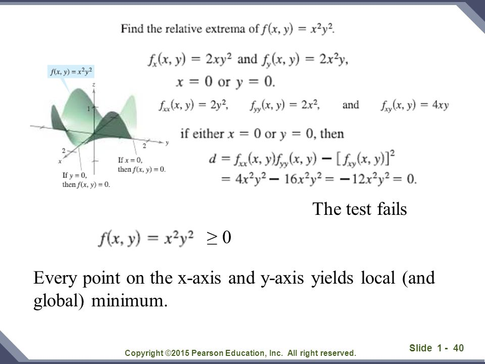 Slide 1 - 40 Copyright ©2015 Pearson Education, Inc. All right reserved. The test fails ≥ 0 Every point on the x-axis and y-axis yields local (and glo